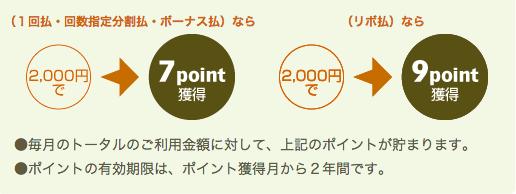 漢方ポイントカード