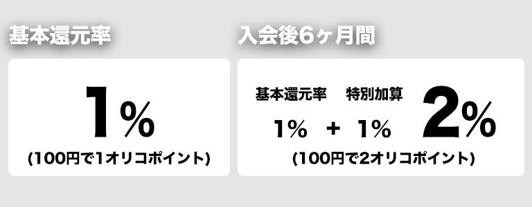 オリコカード・ザ・ポイント還元率