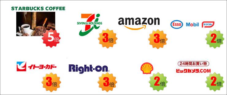 amazon、セブンイレブン、スターバックス、エッソ・ゼネラル・モービル、昭和シェル、イトーヨーカドー、ビックカメラ