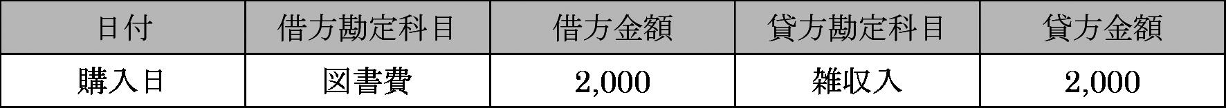 2,000円の本を全額法人クレジットカードのポイントで買った場合の仕訳