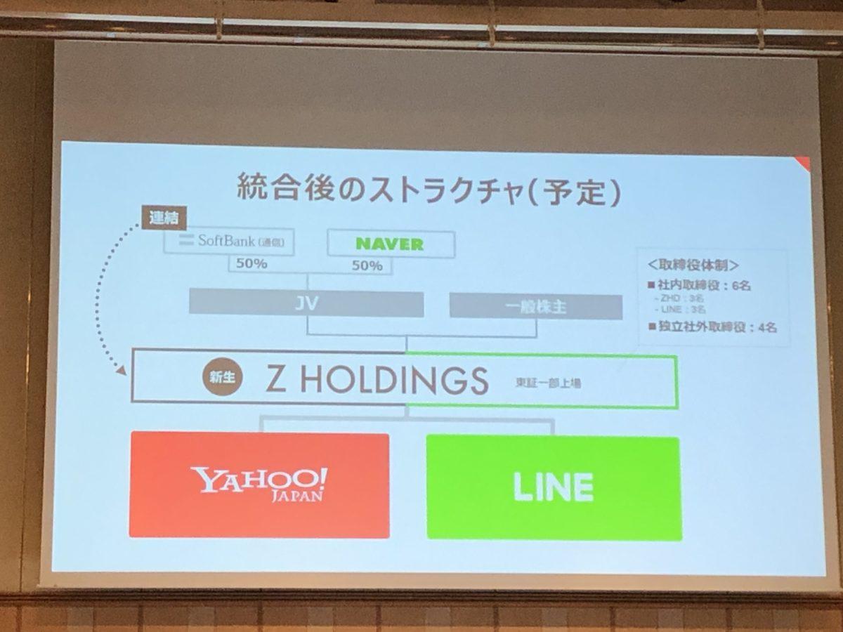 LINEとZHDの統合スキーム