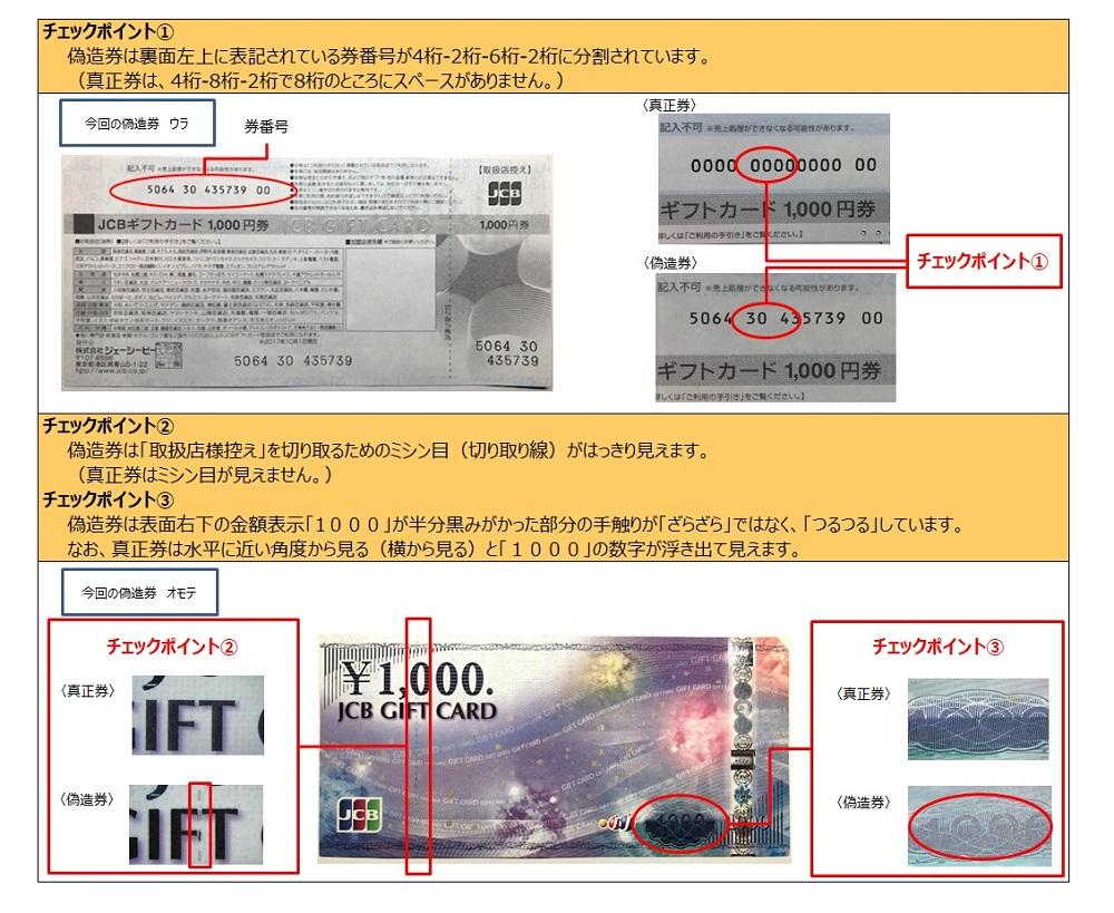 JCBギフトカード偽造券