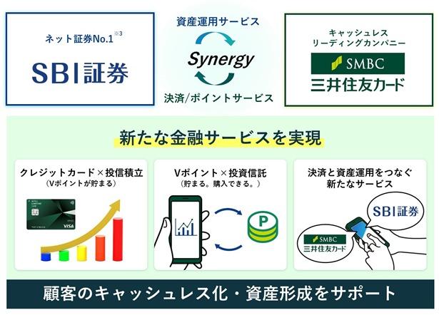 三井住友カードとSBI証券が業務提携へ