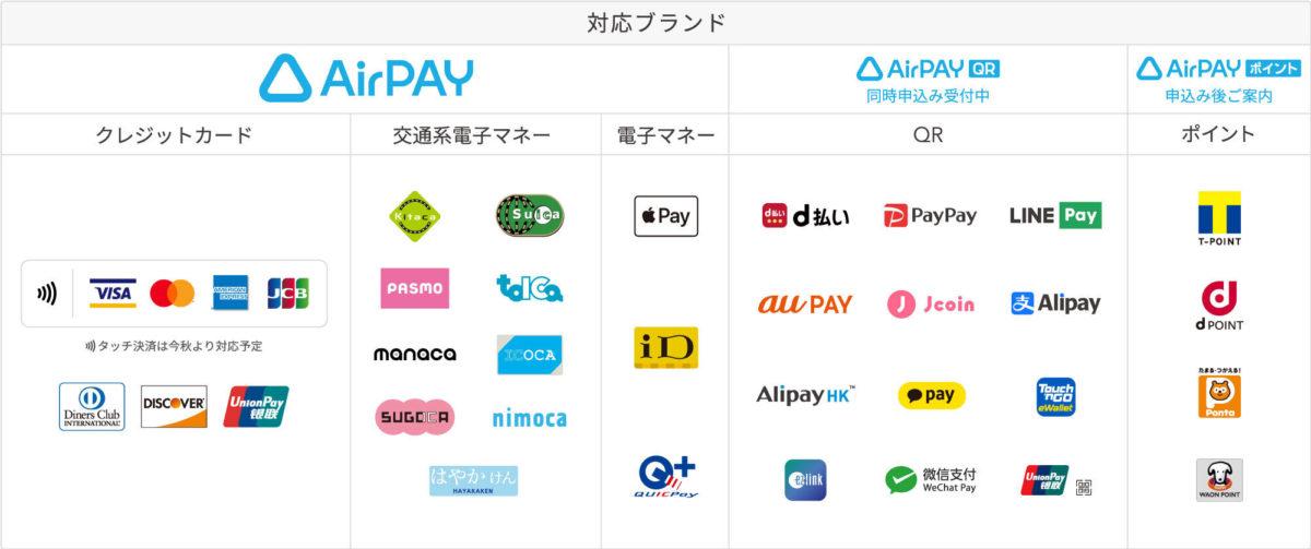 airpay対応ブランド