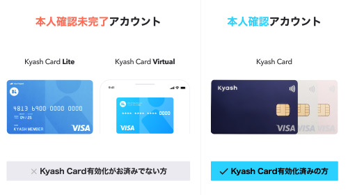 Kyash 本人確認アカウントと本人未確認アカウント