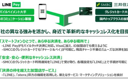 LINE PayがiD決済に対応、チャージ&ペイも対象カードを拡大へ