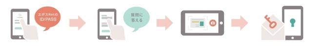 tsumiki-epos-sub2
