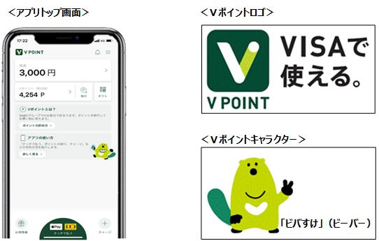 prtimes-vpoint-sub1